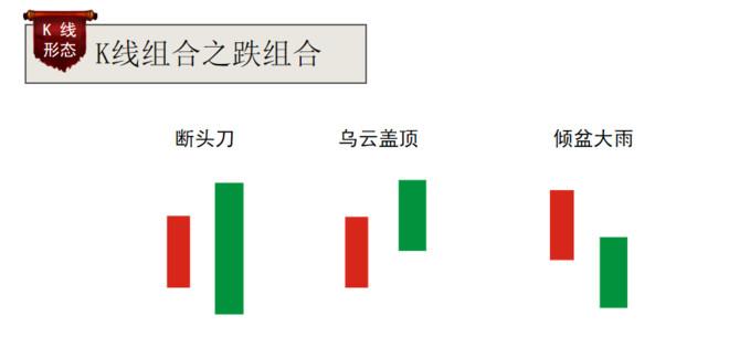 K線系統總結:每個股民都應該掌握的入門基礎-圖6
