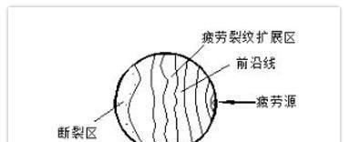 「微型卡車」選車知識:五菱小卡&榮光新卡·為什麼不建議選擇?-圖4