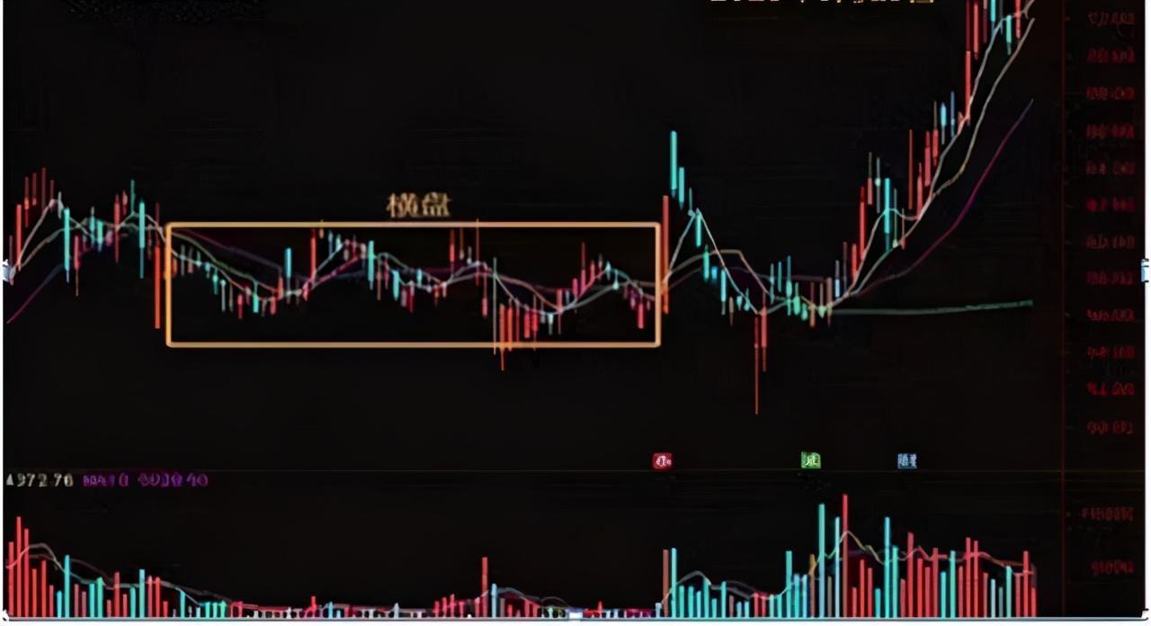 中國股市:換手率是市場不騙人指標,超過45%意味什麼?-圖4