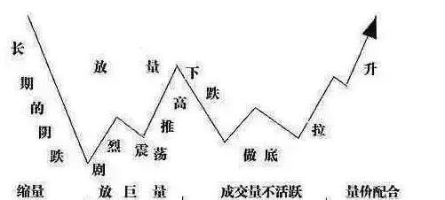"""中國股市:""""死氣沉沉""""意味著什麼?將開啟新一輪""""強降雨""""?-圖6"""
