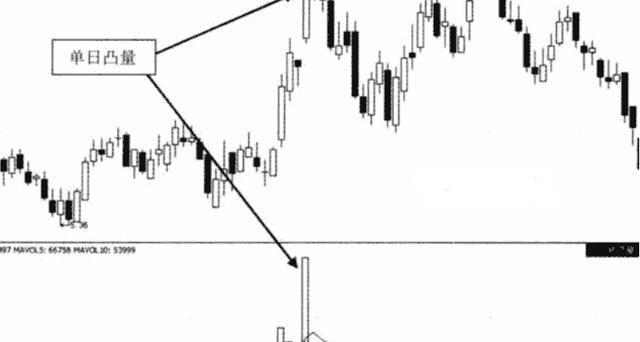"""中國股市:突發!一大信號終於來瞭,""""牛抬頭""""行情又將啟動?-圖4"""