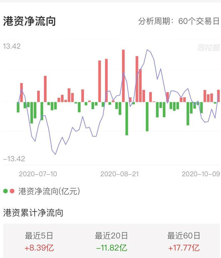 老師傅—趣談股票-京東方A-圖2