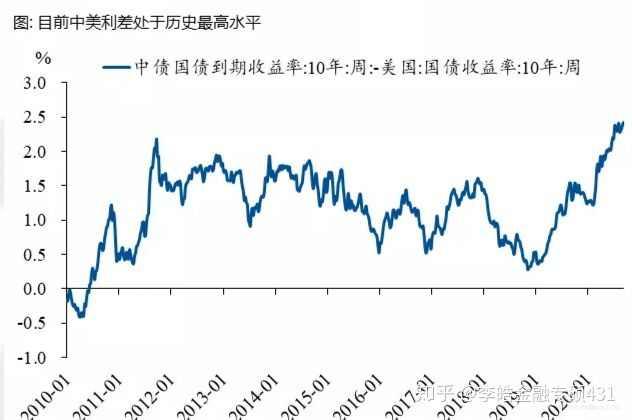 "USDT""無常損失""風險來襲!人民幣暴漲大風暴開始掃蕩幣圈-圖3"