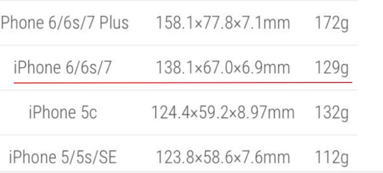 冒险王精灵_被iOS14抛弃的iPhone6:真的已经淘汰了吗?-第2张图片-游戏摸鱼怪