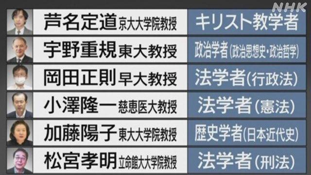 """""""菅義偉下臺""""登日本熱搜 新內閣因人事任命遭非議-圖4"""