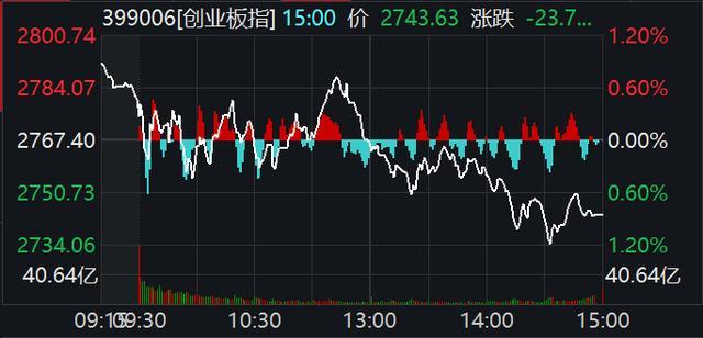 全球股市突然跳水,到底發生瞭什麼?-圖4