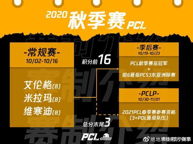 絕地求生PCL秋季賽即將開打!賽制有瞭調整 但也有掉級危機!-圖4