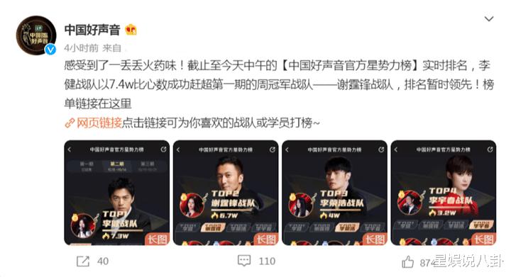 """好聲音2020:傅欣瑤獲封""""人氣學員"""",李健戰隊逆襲上位-圖9"""