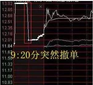 中國股市:集合競價漲停,9點20分撤單,主力想幹嘛?務必看懂-圖6