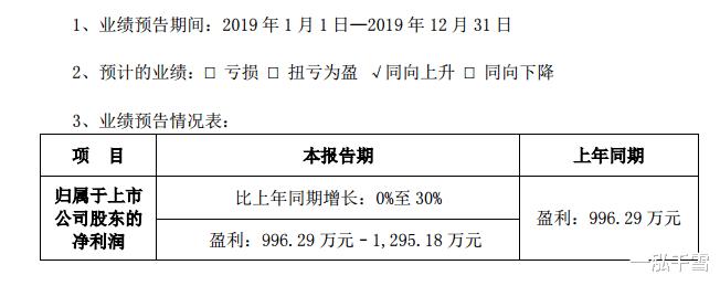 """5G概念""""大火""""!11隻個股漲逾4%!300647漲停2連板-圖5"""