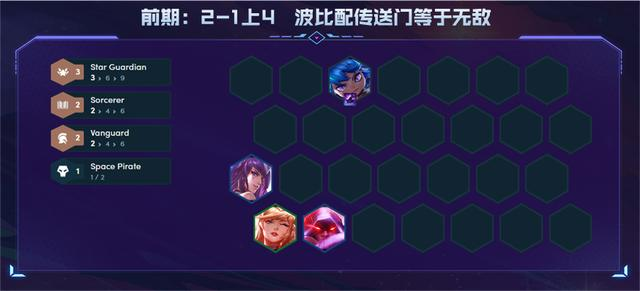 雲頂之弈後期最強S級陣容,新玩法站位連唯一缺點都沒瞭-圖4