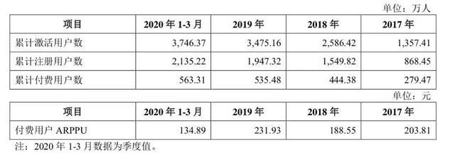 央視主持人離職創業,如今年入6億,沖刺A股-圖3