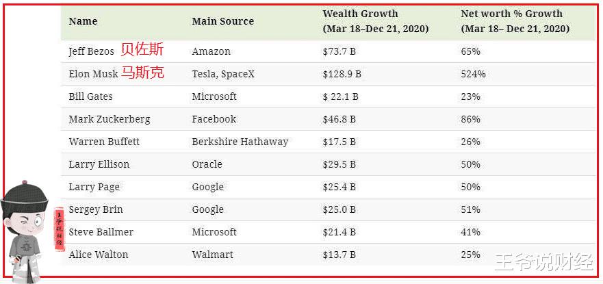反超印度首富,個人財富778億美元,鐘睒睒為何能成亞洲首富?-圖2