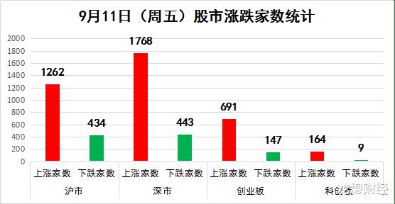 【9-14】本周上漲絕不可貪心和僥幸(9月第2周周報)-圖2