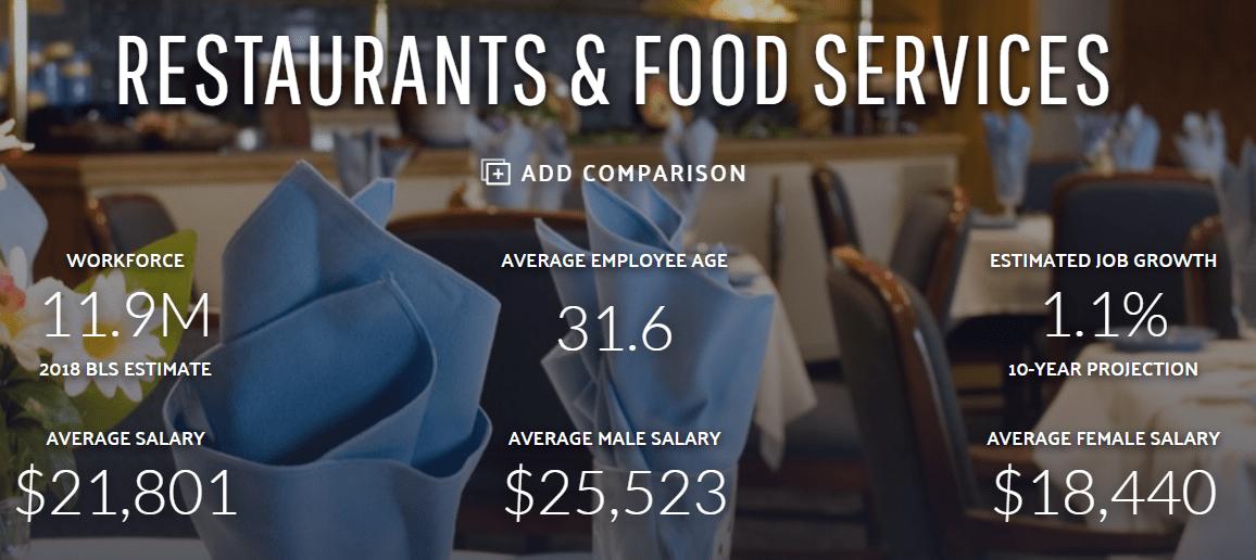 關於美國工人退休的真相:你所不瞭解的美國,安度晚年有多難?-圖2