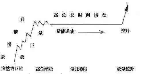 """中國股市:""""死氣沉沉""""意味著什麼?將開啟新一輪""""強降雨""""?-圖4"""