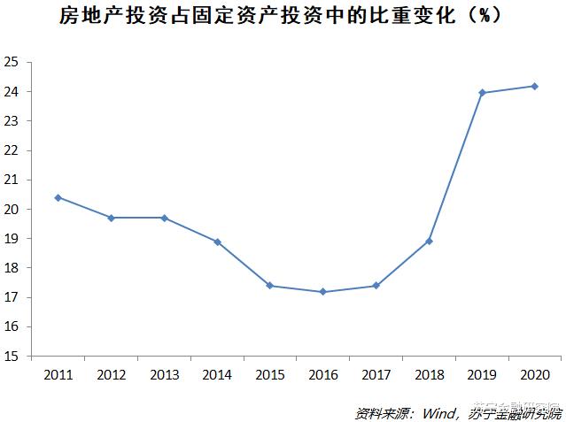 二季度GDP轉正,對中國經濟意味著什麼?-圖6