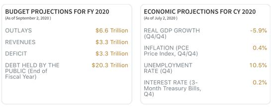 惡性通貨膨脹的新證據-圖3