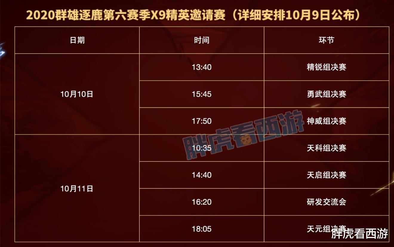 夢幻西遊:4大豪門無緣8強,珍寶閣鎖定群雄冠軍?-圖3