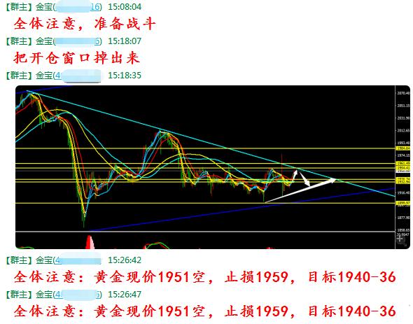 金寶:8.28金價完美下跌,1951空開門大吉-圖2