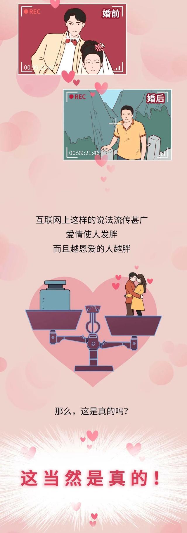 樂活丨談戀愛真的會讓人變胖嗎?-圖2