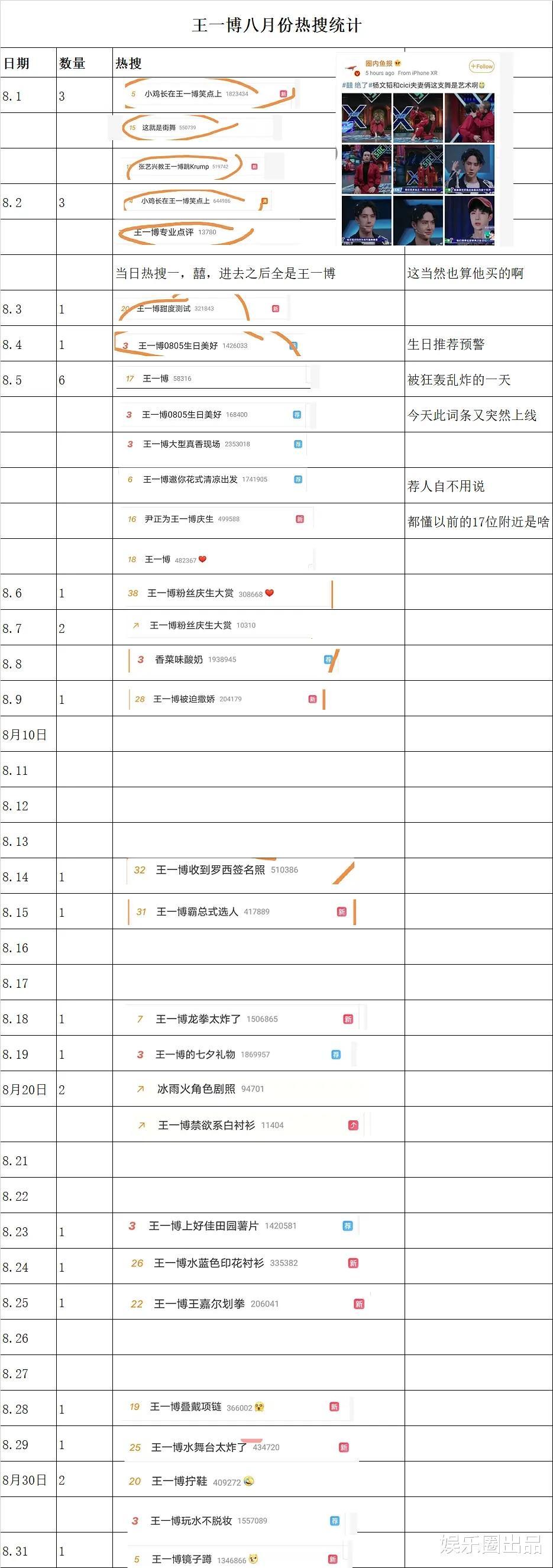 王一博拿獎並不意外,13部戲確實略顯單薄,但獎項本質才是重點-圖5