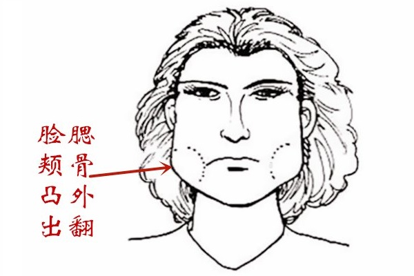 有心機的女人幾大特點, 面相識別心機重的女人-圖2