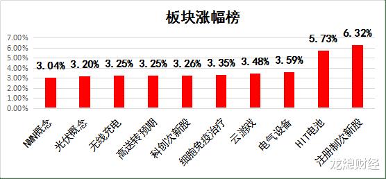 【9-14】本周上漲絕不可貪心和僥幸(9月第2周周報)-圖3