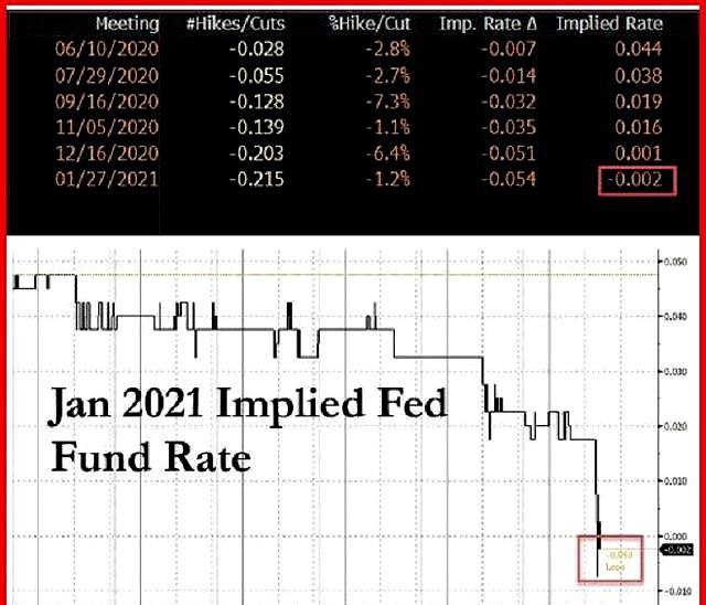 美聯儲或突然變臉,中日德等國或將要為持有美債轉而向美國付款?-圖5