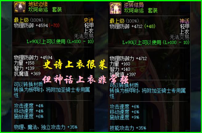 DNF:逆轉結局逆襲第一,憑什麼反超大幽魂?因為35%技攻太強瞭-圖5
