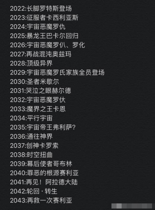 DNF玩傢預測未來一百年將更新的大版本,100周年慶,dnf歸來-圖4