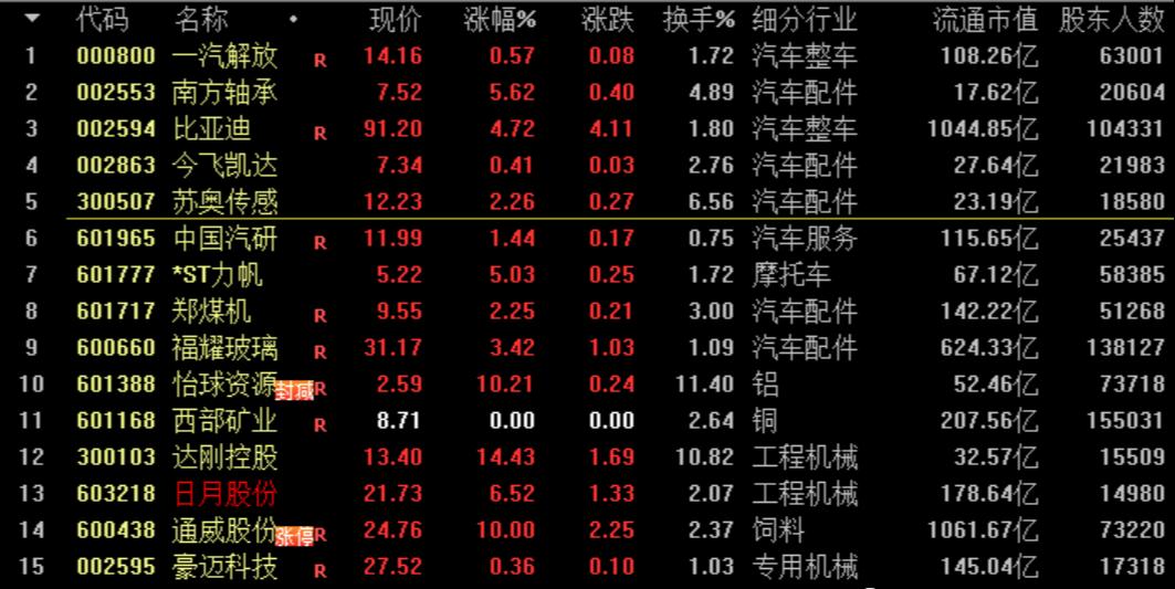 7隻指數下跌中的強勢股,未來大牛股!(附股)-圖9