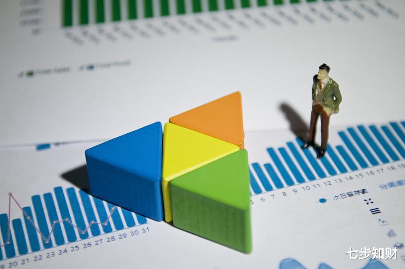 每年理財收益達到10%以上,有多難?-圖3