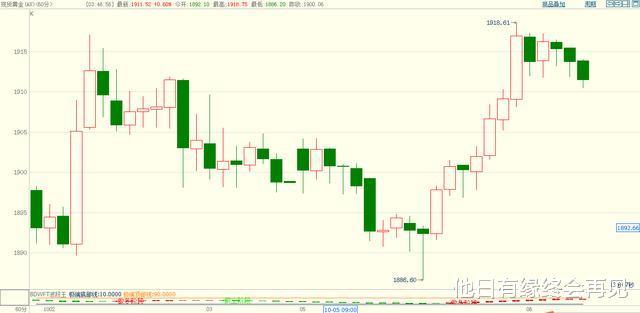 國慶期間:國際市場翻天覆地,坐等節後A股大跌,不要有任何幻想-圖5