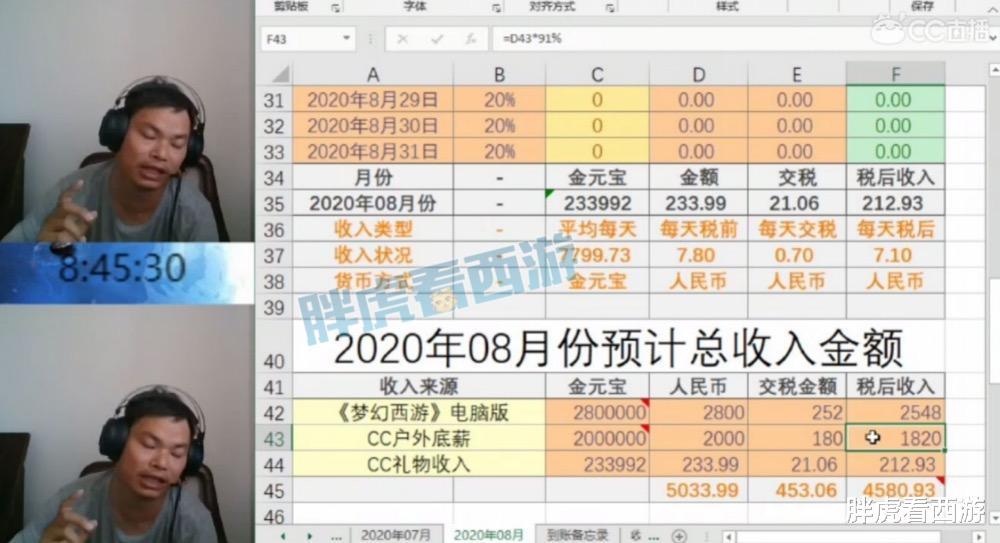 夢幻西遊:土豪瘋狂充值6萬抽比翼飛,李永生直播底薪4800元-圖6