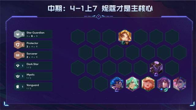 雲頂之弈後期最強S級陣容,新玩法站位連唯一缺點都沒瞭-圖7