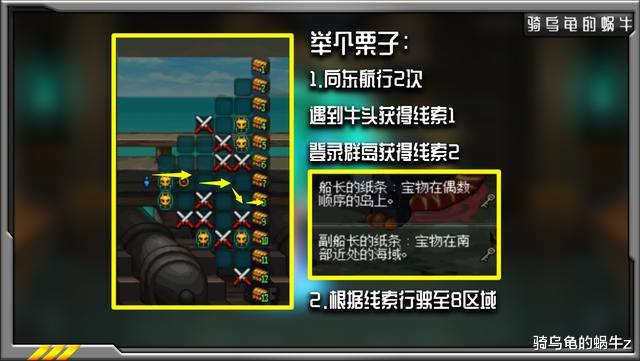 DNF:8.11財寶群島活動攻略,輕松拿鉑金寶箱快速兌換寶珠寵物-圖6