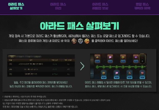 DNF:韓服玩傢看懵瞭!戰令文化反向輸出韓國,180塊還隻能買蚊子腿-圖2