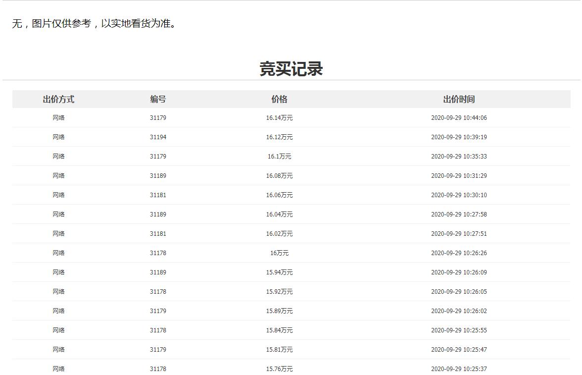 拍賣成功!某鋁業公司報廢設備及車輛一批以16.14萬元成交-圖7