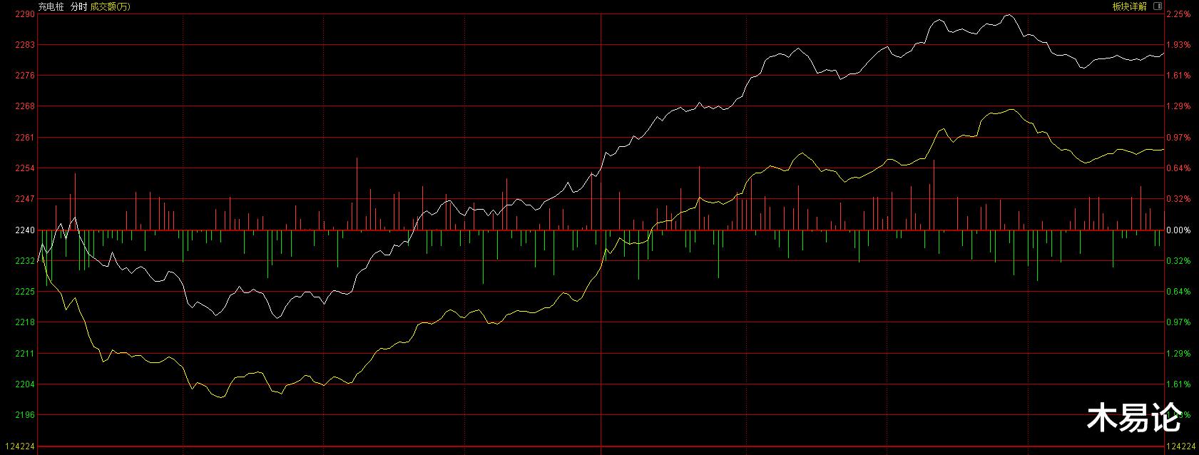 明天,A股將迎接考驗-圖2