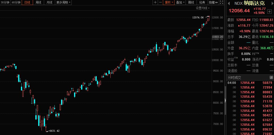 人民幣猛漲,美元卻遭全世界拋棄?-圖5