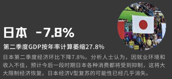 全球二季度經濟告急,2020GDP中國或將破紀錄-圖3