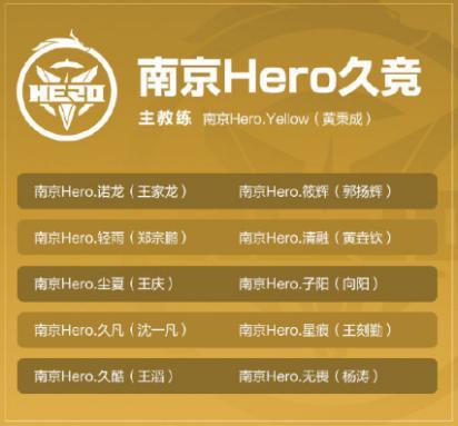 東部賽區大名單確定,eStar豪華陣容引熱議,TTG有望秋季賽冠軍-圖9