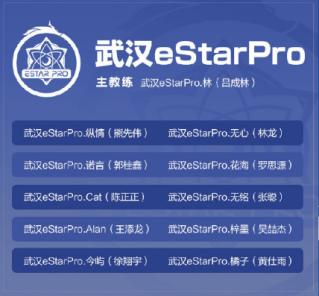 東部賽區大名單確定,eStar豪華陣容引熱議,TTG有望秋季賽冠軍-圖6