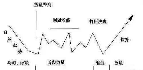 """中國股市:""""死氣沉沉""""意味著什麼?將開啟新一輪""""強降雨""""?-圖3"""