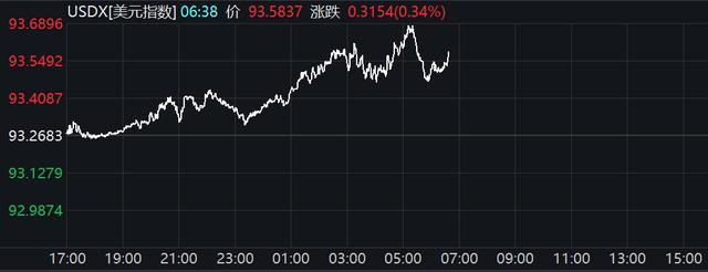 全球股市突然跳水,到底發生瞭什麼?-圖5