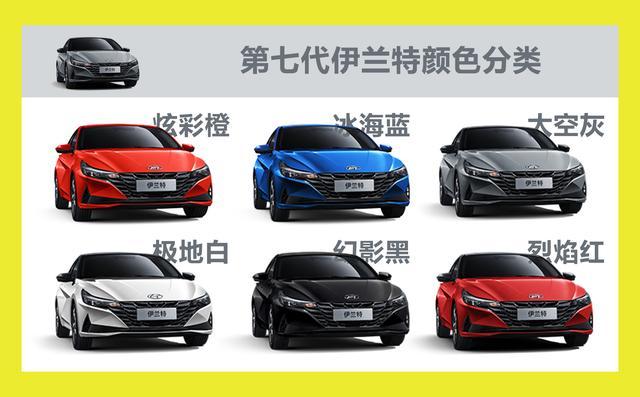 重點推薦1.5L入門版和1.4T旗艦車型,全新伊蘭特購車導讀-圖4