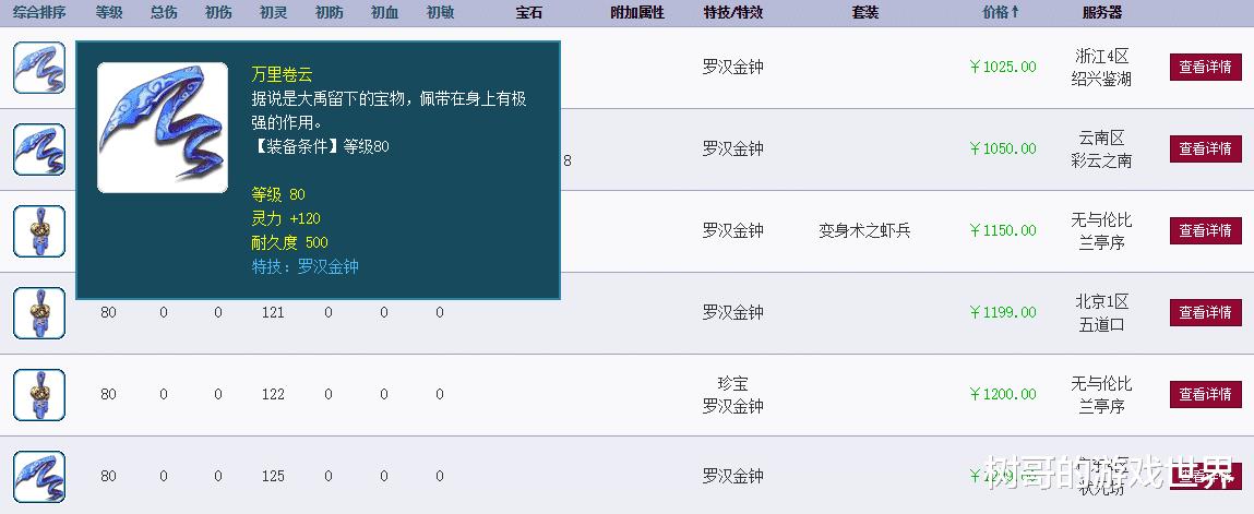 梦幻西游:抓鬼给的装备值1000?鉴定时出现罗汉,属性也接近极限插图(2)
