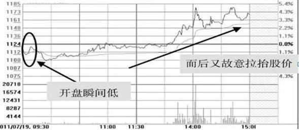 """中國股市:""""地震""""信號突襲,明日或迎來""""大風大浪""""?驚心動魄-圖5"""