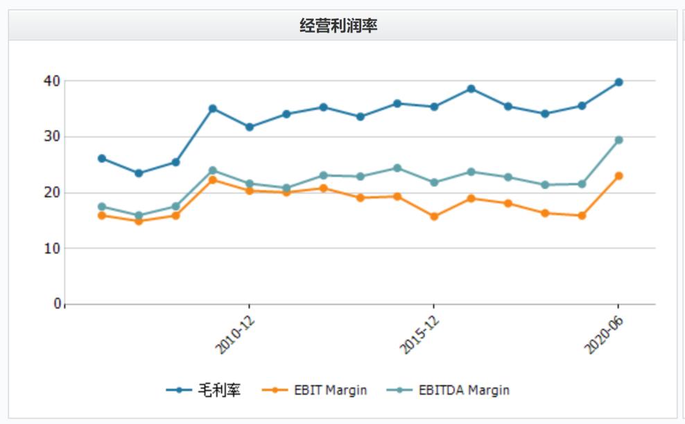 外資和中歐基金同時掃貨,新能源產業鏈隱形龍頭股,股價翻幾倍-圖9